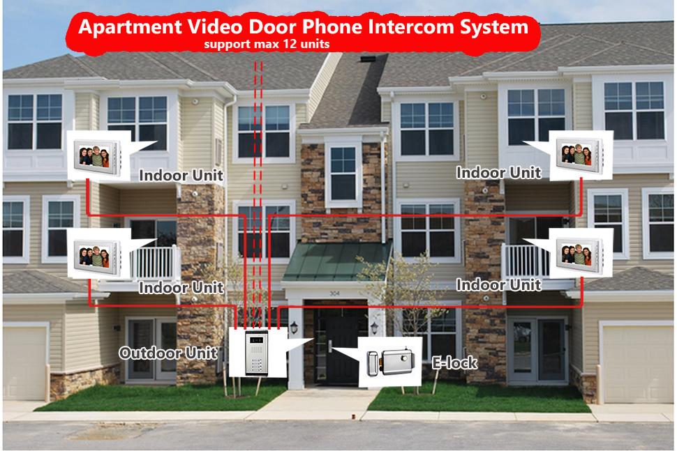 Apartment Intercom Entry System 10 Unit Security 7 Inch Lcd Wired Video Door Phone Doorbell Camera Doorphone