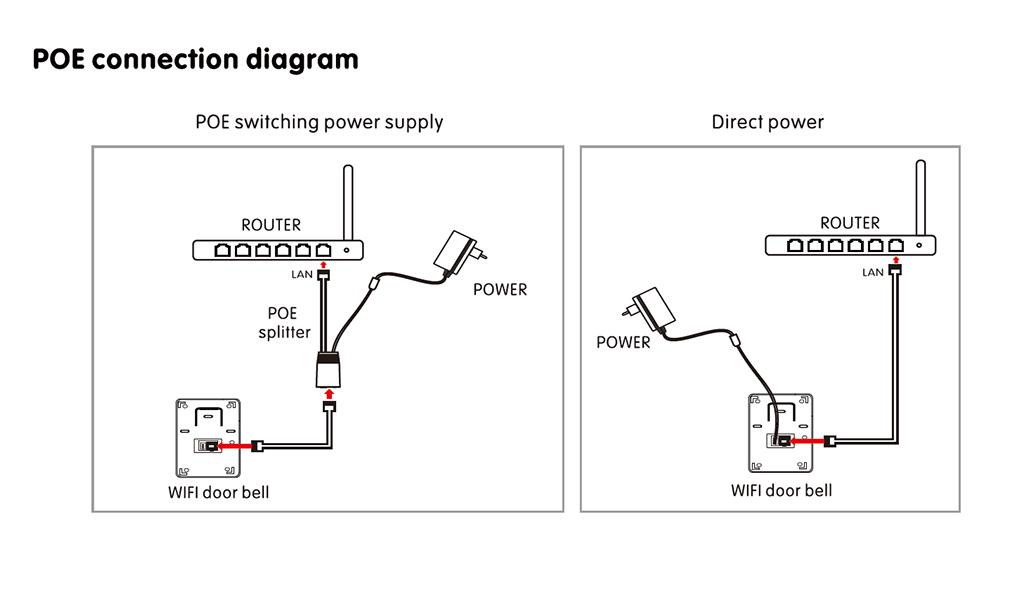 wiring diagram single door bell ceiling fan light switch wiring diagram single